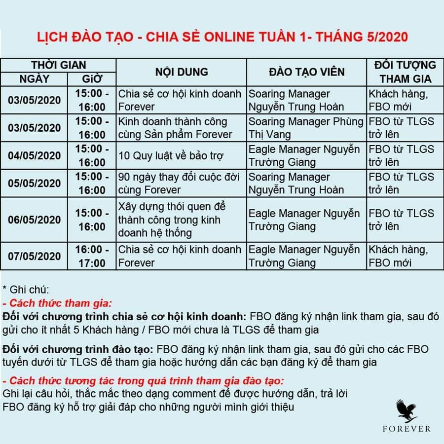 Flp Việt Nam : LỊCH CHƯƠNG TRÌNH CHIA SẺ ONLINE TUẦN 1, THÁNG 05/2020